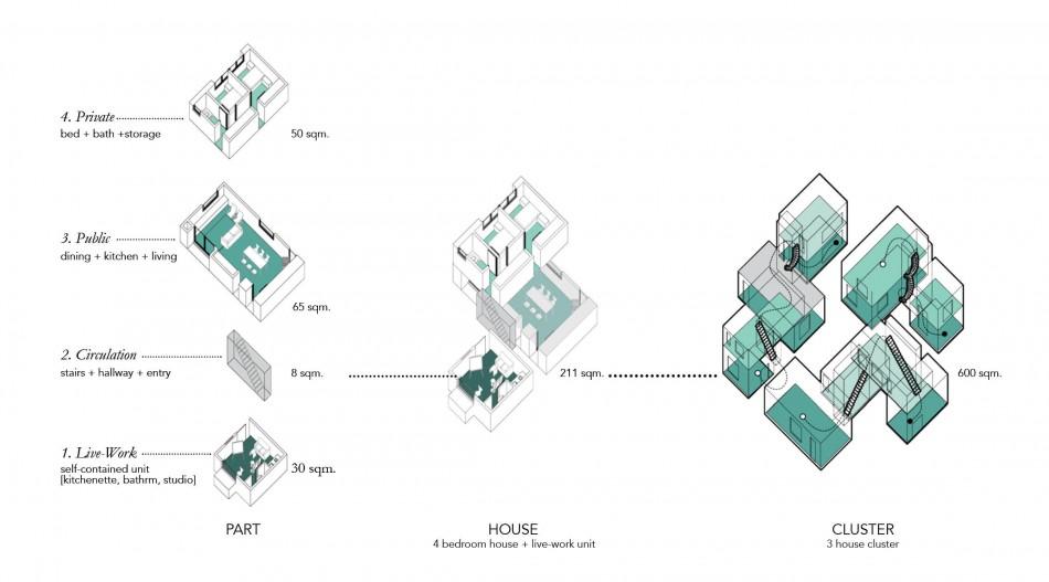 Suburban housing_website4
